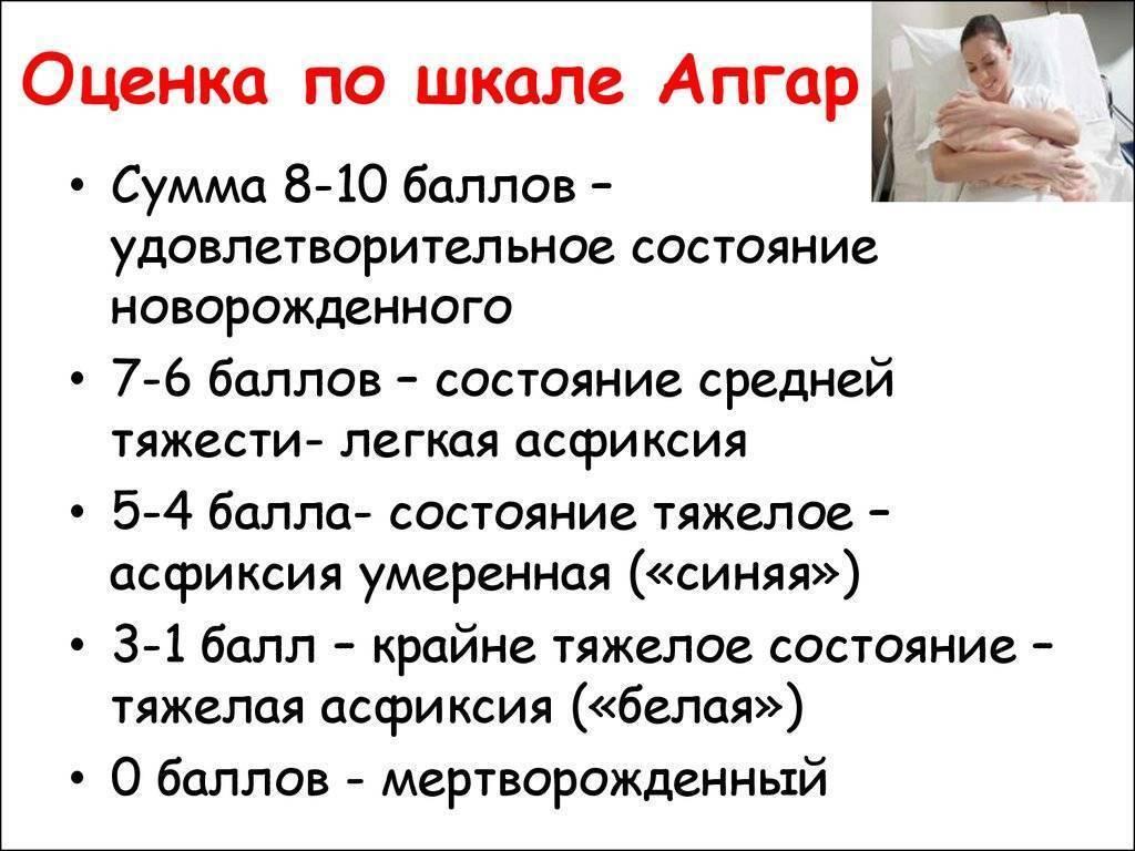 Шкала апгар – оценка состояния новорожденных