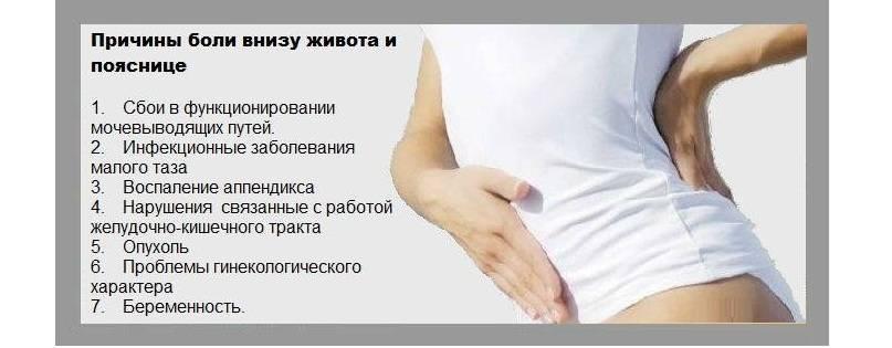 Боль в правом боку: что болит в животе справа покажет узи