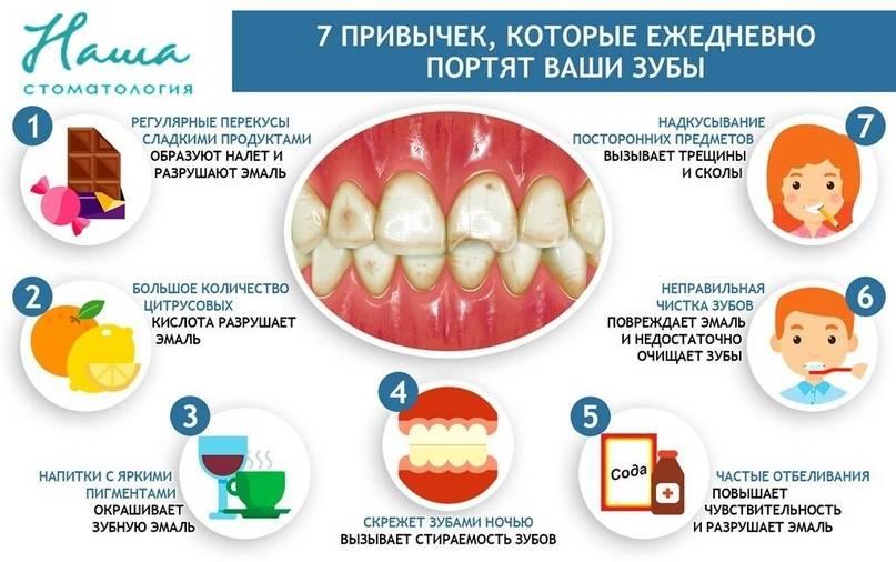 Лечение пульпита постоянных детских зубов