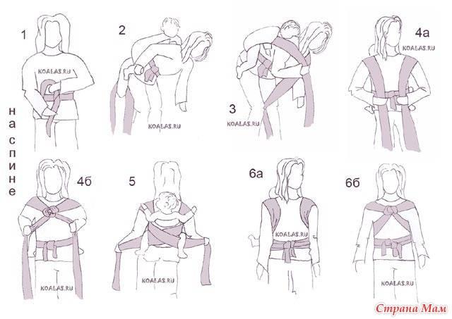 Как надевать слинг с кольцами. как правильно носить ребенка в слинге с кольцами