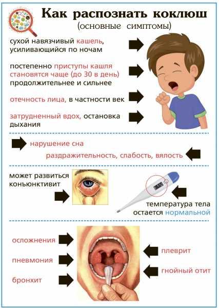 Кашель у ребенка - причины, лечение, профилактика