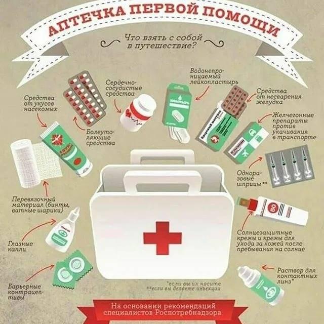 Что должно быть в аптечке дачника? как правильно собрать аптечку на дачу.