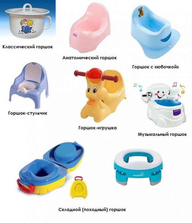Как выбрать горшок для ребенка