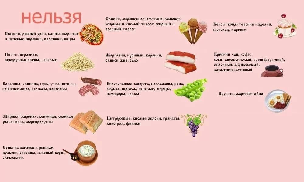 Рецепты диеты при панкреатите