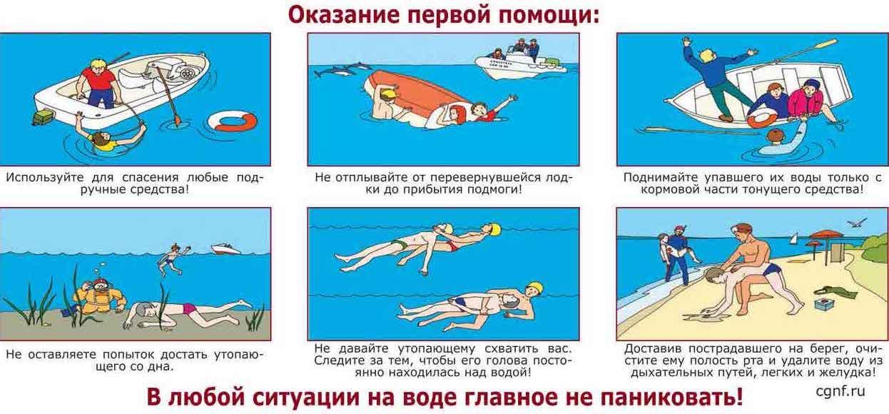 Купание детей летом: безопасный отдых. как организовать купание ребенка в водоемах