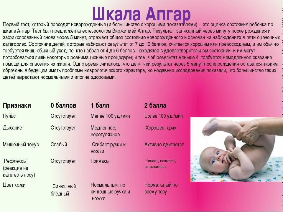 10 необычных вещей, которое делают младенцы / mama66.ru