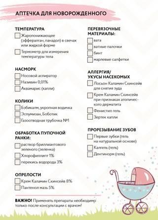 Что брать с собой в роддом на роды для мамы и ребенка: список вещей