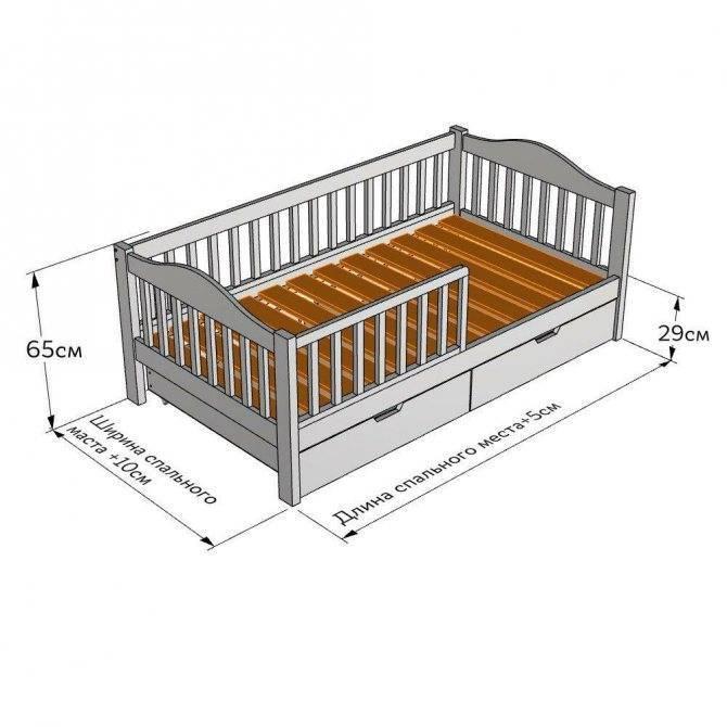 Размеры подростковой кровати: стандартные размеры для детской кровати 11-14 лет