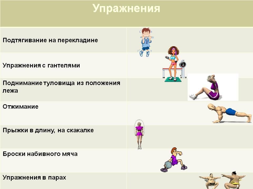 Гимнастика для новорожденных: полезные упражнения