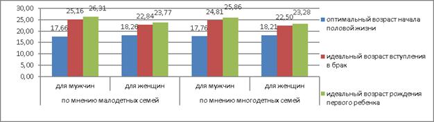 В каком возрасте женщине лучше рожать первого ребенка? | здоровая жизнь | здоровье | аиф аргументы и факты в беларуси