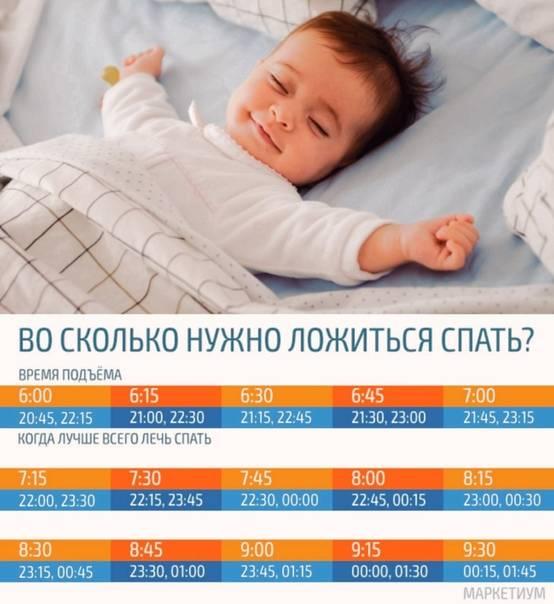 Новорожденный мало спит днем и ночью: что делать?