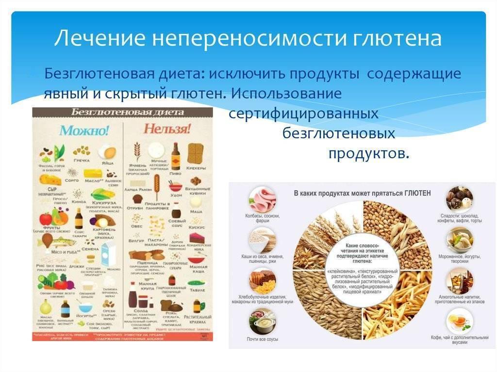 Аглютеновая диета: список продуктов, меню, рецепты и отзывы