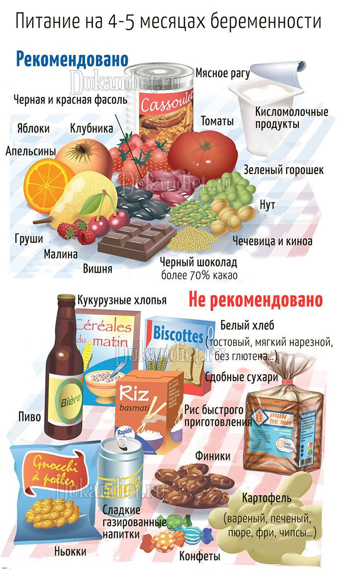 Отит при беременности: чем опасен, влияние на плод | компетентно о здоровье на ilive