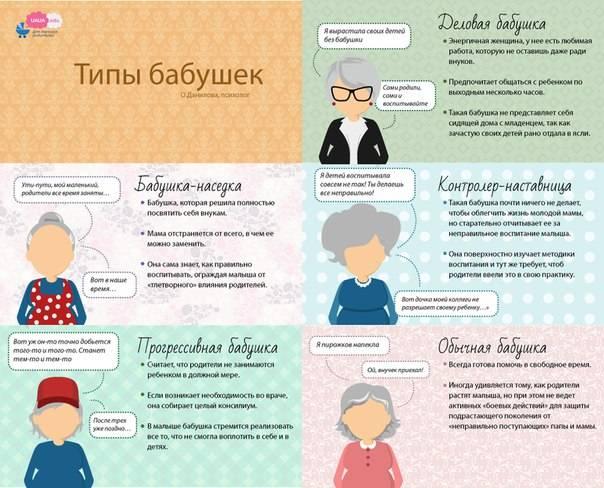 4 типа бабушек, которых больше всего любят внуки