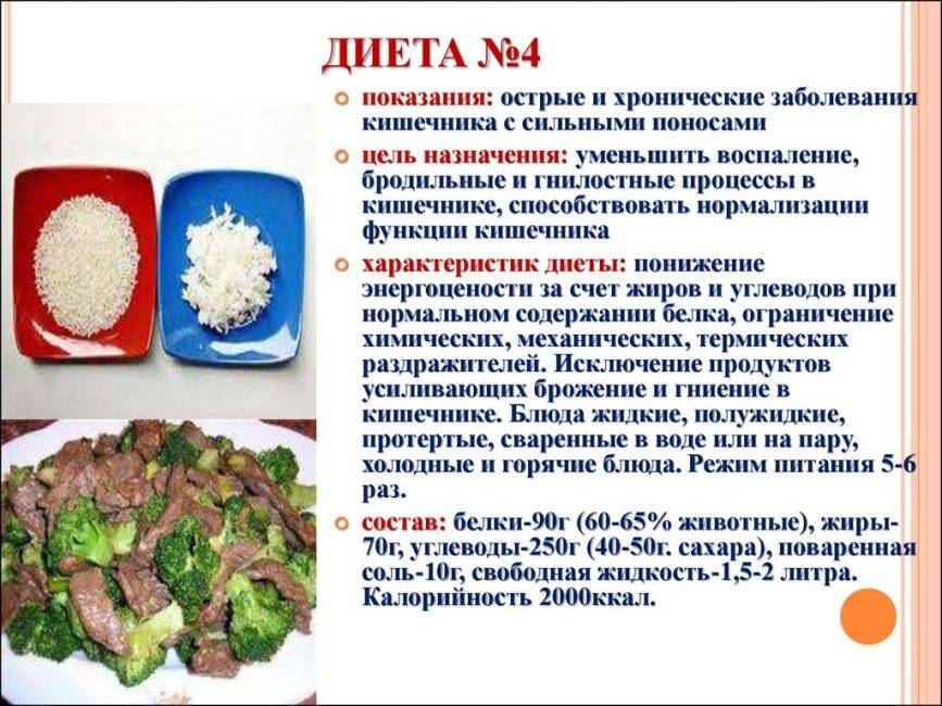 Понос (диарея)