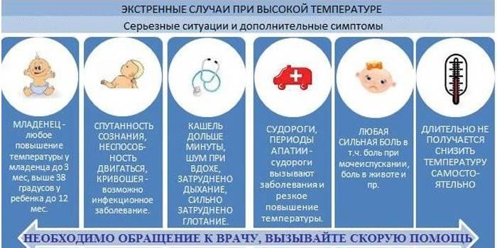 Жаропонижающие средства для детей