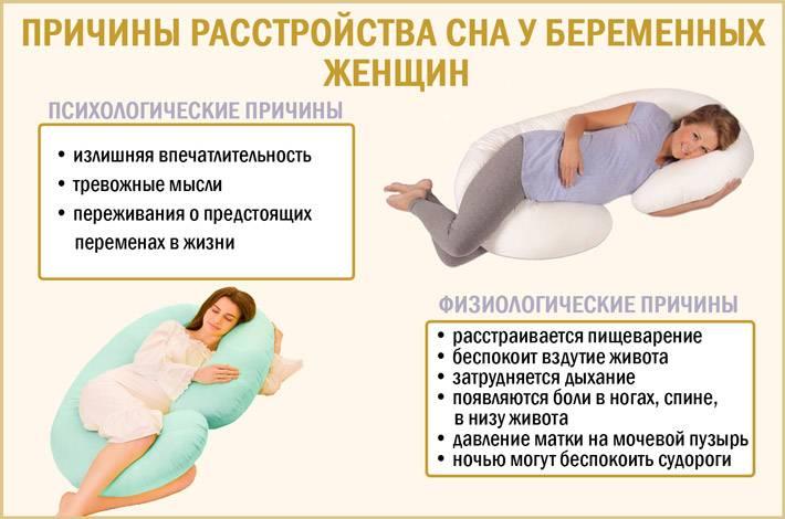Бессонница при беременности - причины, диагностика и лечение
