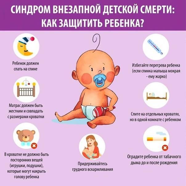 Синдром внезапной детской смерти: факторы риска, причины, профилактика - medical insider