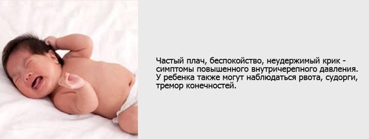 Повышенное внутричерепное давление (внутричерепная гипертензия) | компетентно о здоровье на ilive