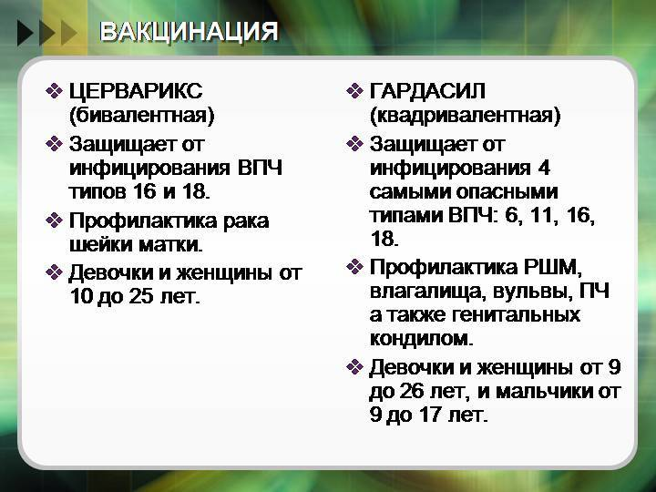 Прививка от вируса папилломы человека (впч)
