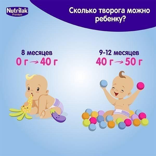 Когда вводить творог в прикорм ребенку и сколько можно давать, разберем также, какой детский творожок лучше для грудничка и его введение в 8 месяцев или позже