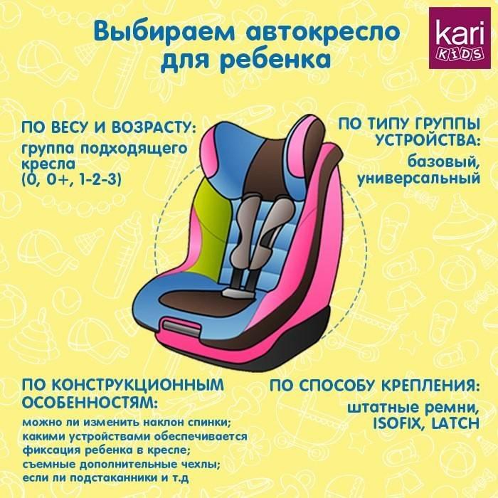 Рейтинг детских автокресел: как выбрать лучшее автокресло для ребенка