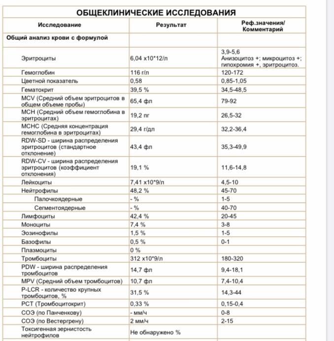 Множественная миелома (миеломная болезнь) | медицинский центр лмд