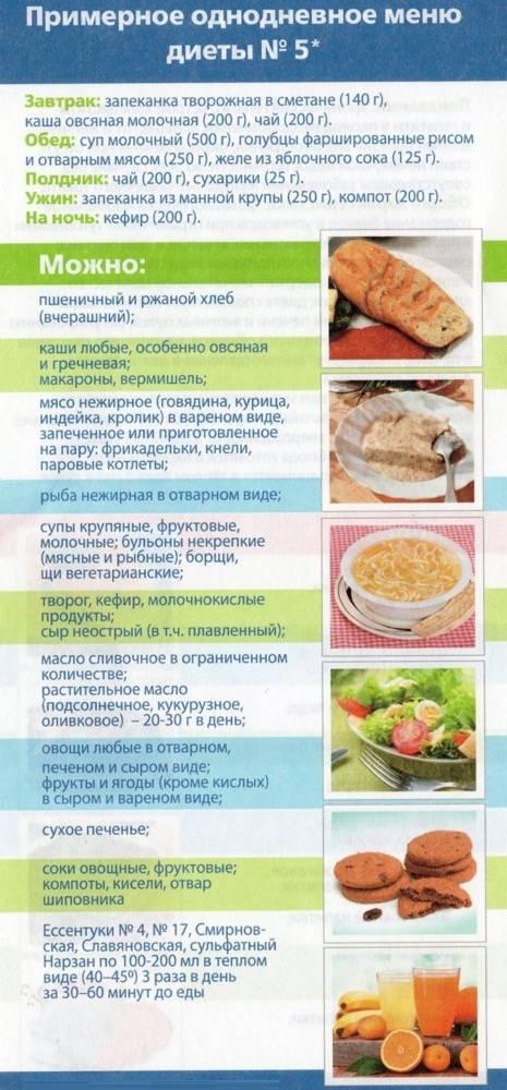 Диета при дискинезии | меню и рецепты диеты при дискинезии | компетентно о здоровье на ilive
