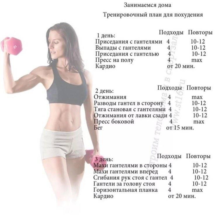 Как похудеть подростку 14 лет девочке