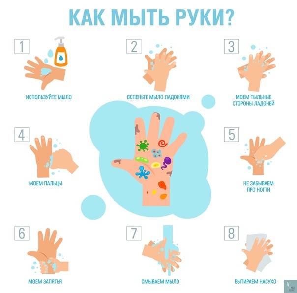 """Как научить ребенка правильно мыть руки? -  фбуз """"центр гигиены и эпидемиологии в красноярском крае"""""""