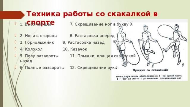 Как правильно прыгать на скакалке чтобы похудеть, упражнения для похудения