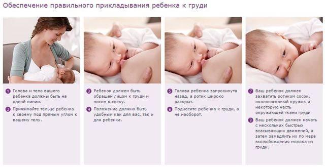 Ребенок ест только одну грудь: как быть? - проблемы гв
