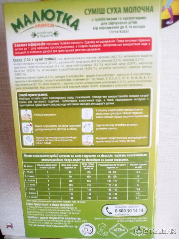 Детская смесь «малютка 1» для новорожденных: состав, производитель, инструкция по применению