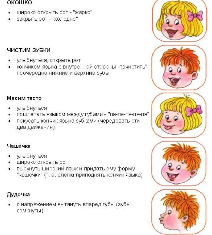 Логопедические упражнения для детей и взрослых: правила и техники