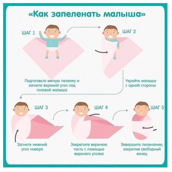 Доктор комаровский о необходимости пеленания