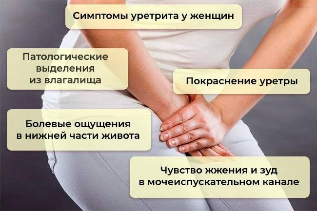 Боль после мочеиспускания