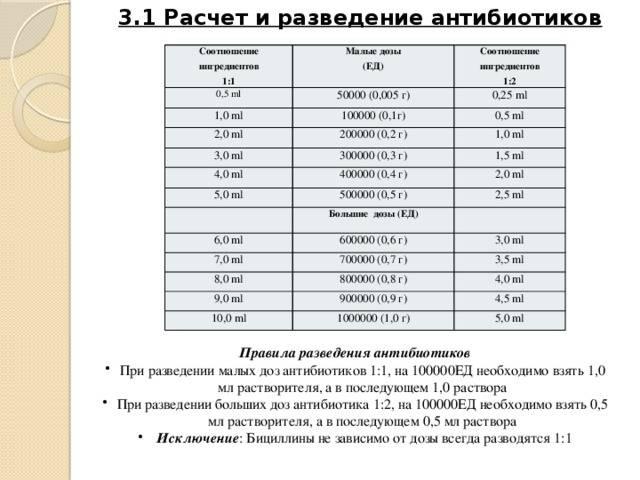 Цефтриаксон дс — инструкция по применению | справочник лекарств medum.ru