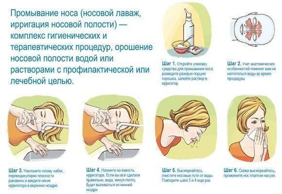 Как правильно промывать нос ребенку: основные техники в зависимости от возраста малыша