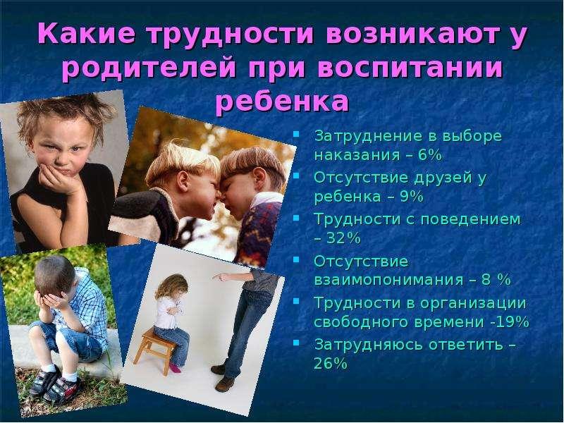 Приемные дети. проблемы, которые они могут принести