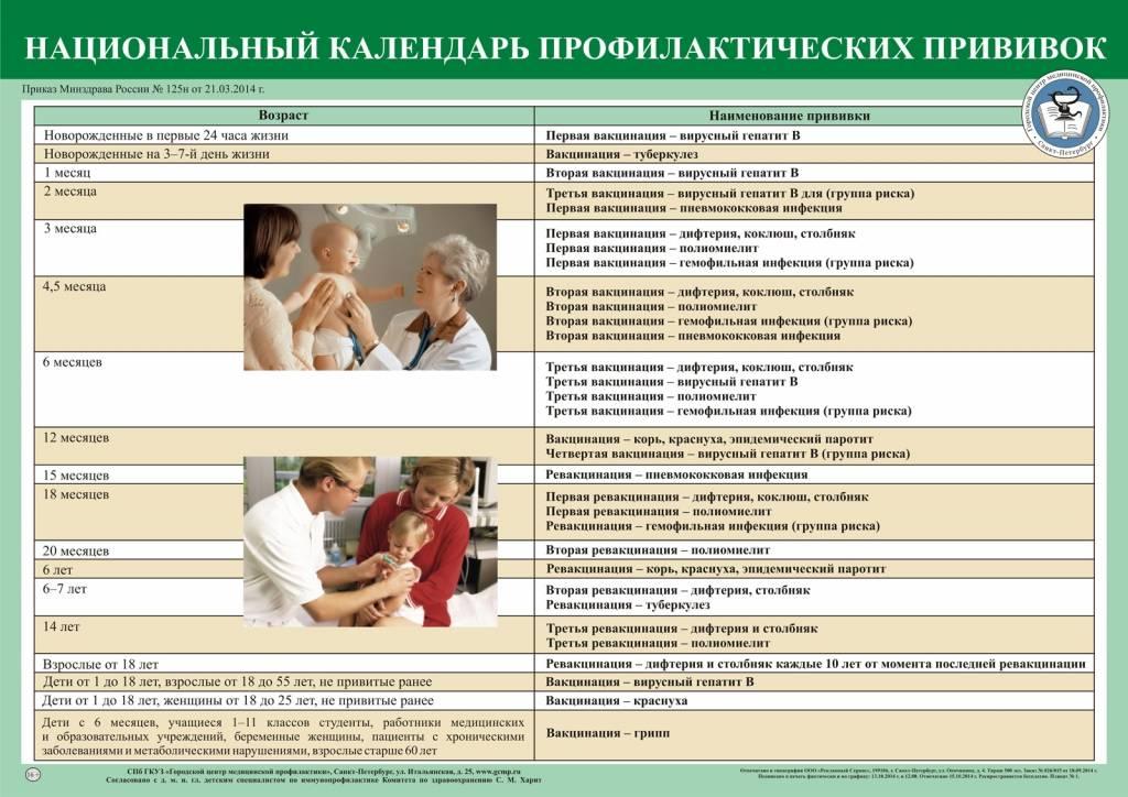Вакцина «паротит»