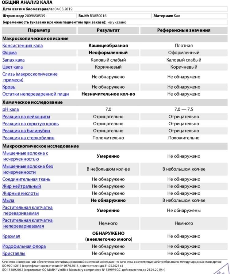 Йодофильная флора в кале у взрослого в копрограмме: признаки бактерий, исследование патогенной микрофлоры