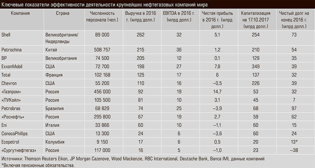 Рейтинг популярности стульчиков для кормления 2020 года