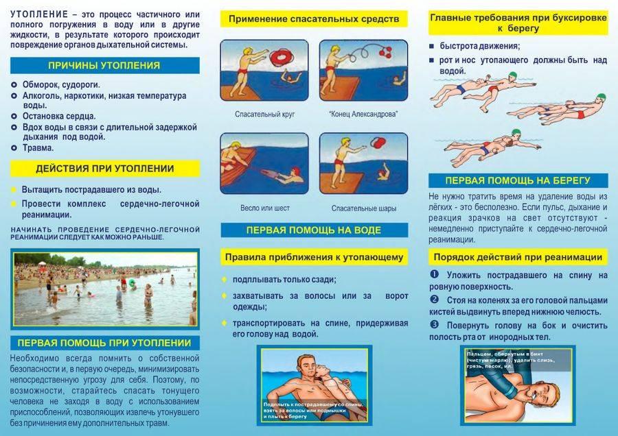 Где можно купаться детям летом, безопасное купание в открытых водоемах