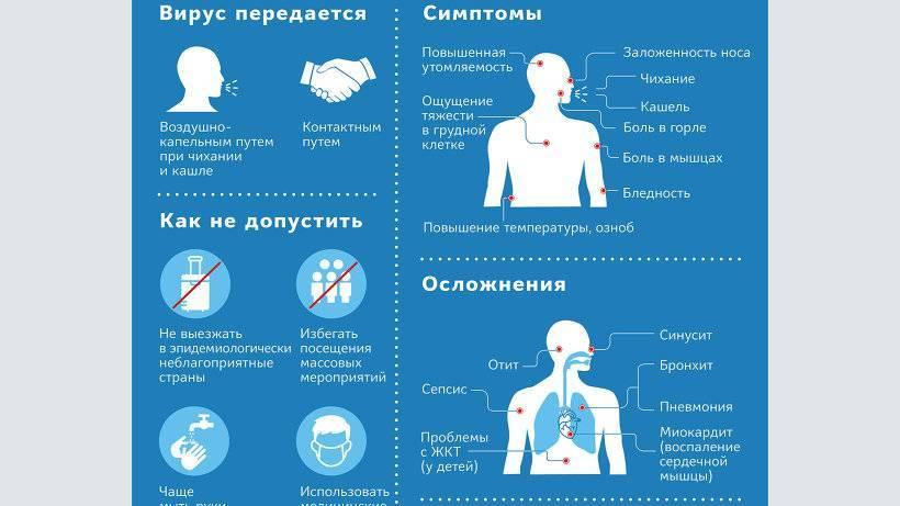 Осложнения после гриппа у детей, симптомы и профилактика
