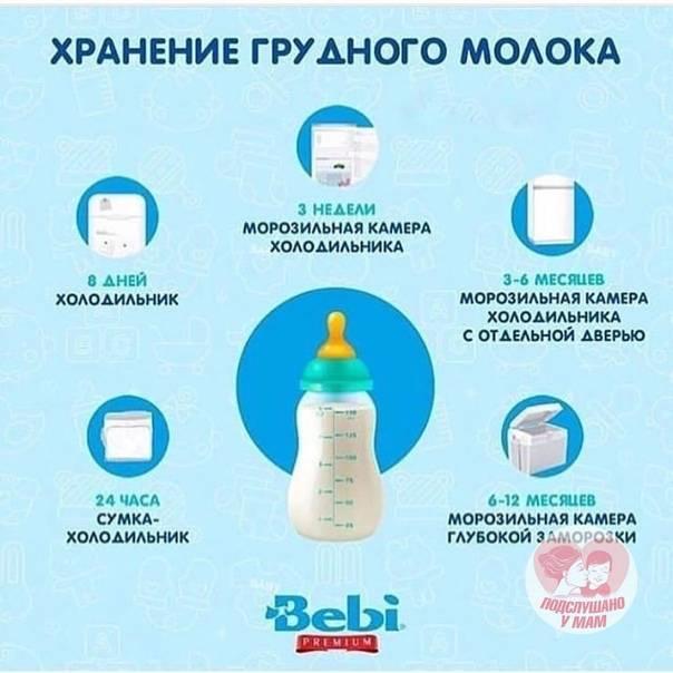 Как кормить ребенка сцеженным молоком, если мама на работе. как подогреть сцеженное молоко. как хранить сцеженное молоко