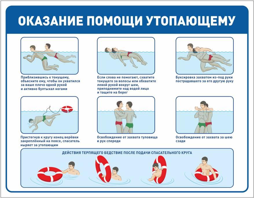 Обж 5 класс. ответы на задание п. 3.2 безопасность на водоемах | детские игрушки