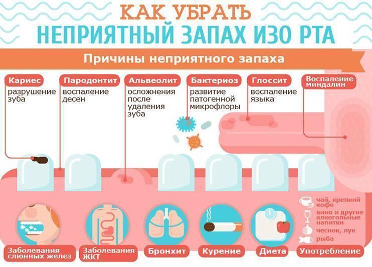 Причины неприятного запаха изо рта у ребёнка | детская стоматология shifa