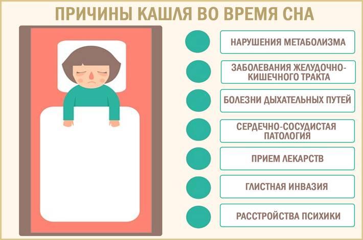 Ночной кашель у ребенка - чем лечить. топ-12 народных средств