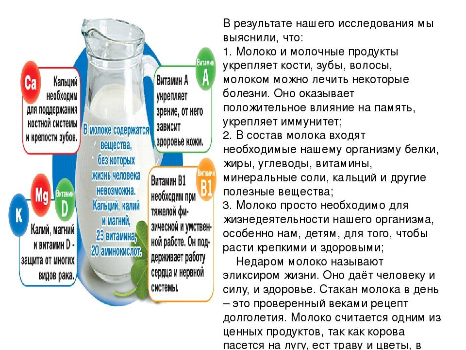 Состав и польза грудного молока