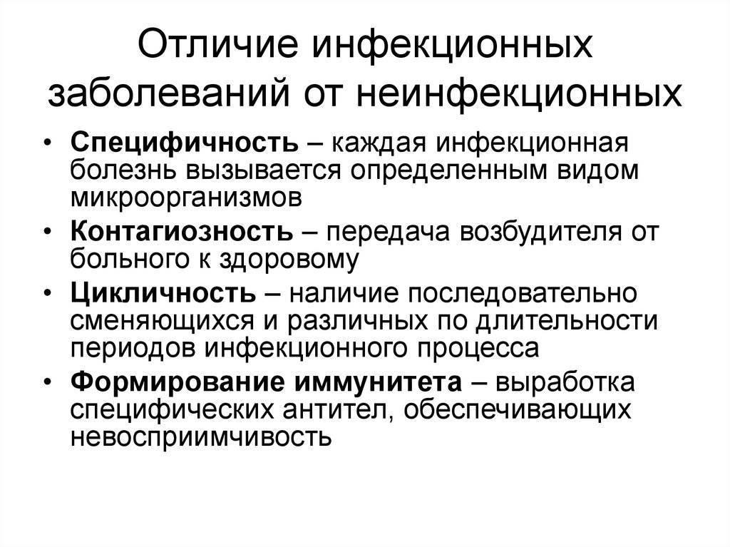 """Виды ангины - му """"поликлиника фнпр"""""""